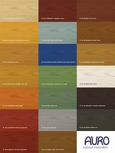 Auro Holzlasur Aqua Nr 160 Farbton Naturfarben