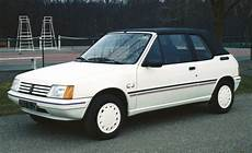 Peugeot 205 Technical Specifications And Fuel Economy