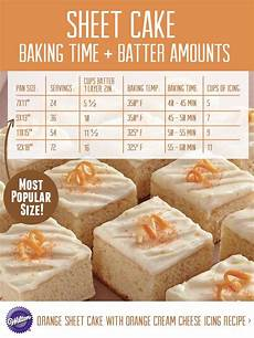 1000 images about cake charts pinterest cake serving