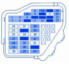 2004 volkswagen fuse box vw polo gti 2004 fuse box block circuit breaker diagram 187 carfusebox