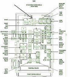96 dodge caravan fuse diagram 2002 dodge caravan wiring diagram free wiring diagram