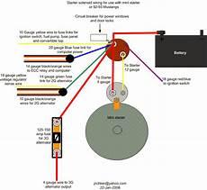 94 ford mustang starter wiring diagram starting problem mustang forums at stangnet