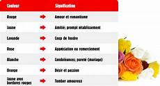 Fleur Amour Archives Page 2 Of 11 Fleur De