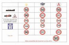 limitation vitesse conducteur limitation vitesse permis probatoire moto plein phare