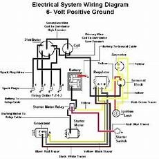 7 Pin Wiring Diagram Ford Tractor by Ford 600 Tractor Wiring Diagram Ford Tractor Series 600