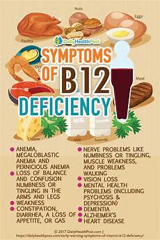 b12 mangel symptome don t ignore these warning signs of vitamin b12 deficiency