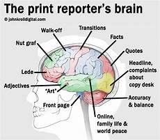 Brain Cancer Diagram by How To Get Past The Print Mindset Kroll Digital