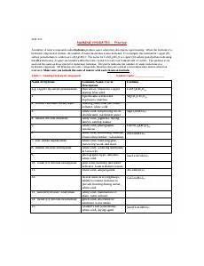 hydrate nomenclature practice 2 worksheet 7 nomenclature