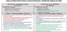 Inspection Du Travail Caen Dnb Invs Technologie Tir 224 L Arc