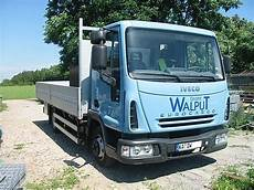 iveco wikiwand