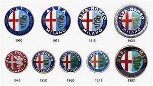 E Of The Great Emblems In Automotive History Alfa