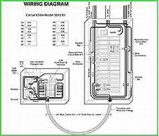 gentran power stay indoor manual transfer switch wiring diagram electrical transfer switch