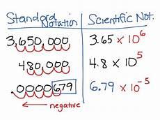 showme standard notation