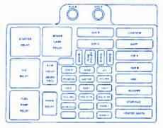 Chevy V8 Turbo 2004 Fuse Box Block Circuit Breaker Diagram
