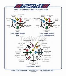 9 pin trailer wiring diagram free picture priza 13pini logan probleme tehnice auto forum rulote
