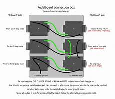 How To Build A Pedalboard Interface The Gear Page
