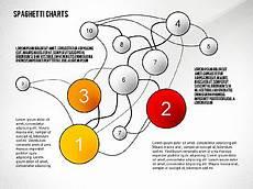 Spaghetti Chart Ppt Spaghetti Chart Toolbox Presentation Template For Google