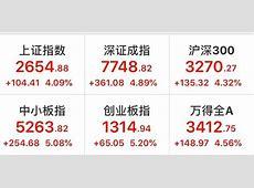 股票多少涨停