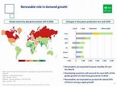 disruptive trends venel green power strategy