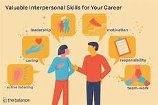 top interpersonal skills employers value with exles