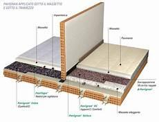 tappeto acustico materassino anticalpestio maxitalia pavigran