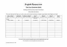 grammar worksheets who or whom answers 25035 adverbial phrase lesson plans worksheets lesson planet