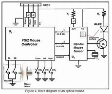Wireles Usb Schematic Diagram by Logitech Mouse Wiring Diagram Wiring Diagram