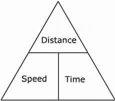 Speed Distance Time Gcse Revision And Worksheets