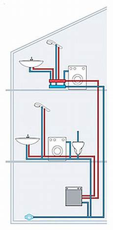 Wasserleitung Verlegen Selbst De