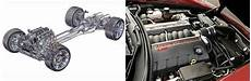 how do cars engines work 2005 chevrolet corvette engine control under the skin of the 2005 corvette c6 exclusive motor trend