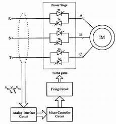 soft starter circuit diagram schematic diagram of soft starter download scientific diagram