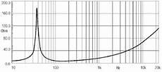 haut parleur 15 pouces haut parleur 18 sound 15lw1500 8 ohm 15 pouce