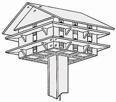 sparrow bird house plans bird house plan with lots of instructions about keeping