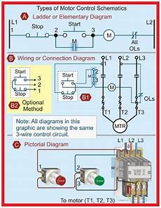 Industrial Compressor 3 Phase Wiring Diagram by Electrical And Electronics Engineering Types Of Motor