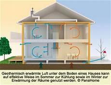 Japanische Häuser In Deutschland - neues aus japan innovative wege zur energieversorgung