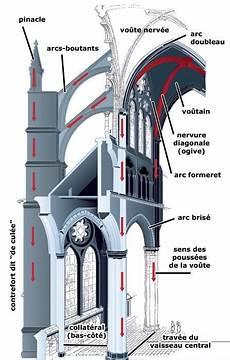 l gothique g 233 om 233 trie sacr 233 e des cath 233 drales