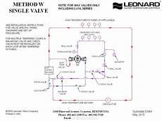 Leonard Valve Company Lf Thermostatic Hl Master Mixers