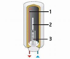 ballon eau chaude electrique leroy merlin housse isolante ballon eau chaude leroy merlin