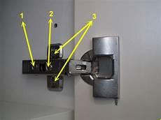 Schrank Scharniere Reparieren - schrankt 252 ren montieren die heimwerkerseite de