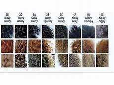 2b Hair Texture