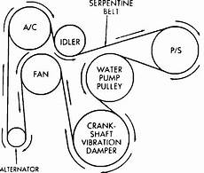 1995 jeep grand drive belt diagram what is the belt diagram for a jeep 1991 4 0 l