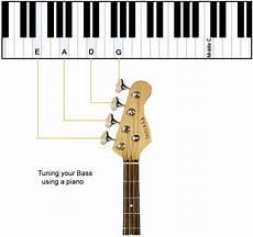 How Do Bass Guitar Octaves Work Yahoo Answers