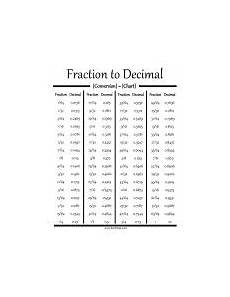 decimals smallest to largest worksheets 7203 wow lots of worksheets to choose from then when you click on one you can put your own