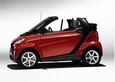smart fortwo consideration for uae launch drive arabia