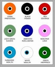 spiritual meaning of black eyes evil eye bracelets