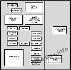 84 caprice fuse diagram instrument panel fuse box diagram chevrolet impala 2000 2001 2002 2003 2004 2005