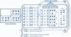 Mercy 190e 1988 Rear Defogger Fuse Box Block Circuit