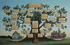 family trees genealogy painting by gerhard mounet lipp