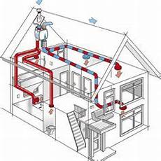 true hvac design and drawing consultancy includes accurate and energy friendly assembling of