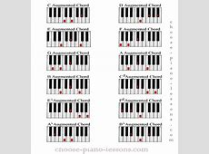 Three Note Piano Chords,Bob Egan's MOST EXCELLENT LIST OF 3-CHORD and 4-CHORD SONGS,Three note guitar chords|2020-06-19